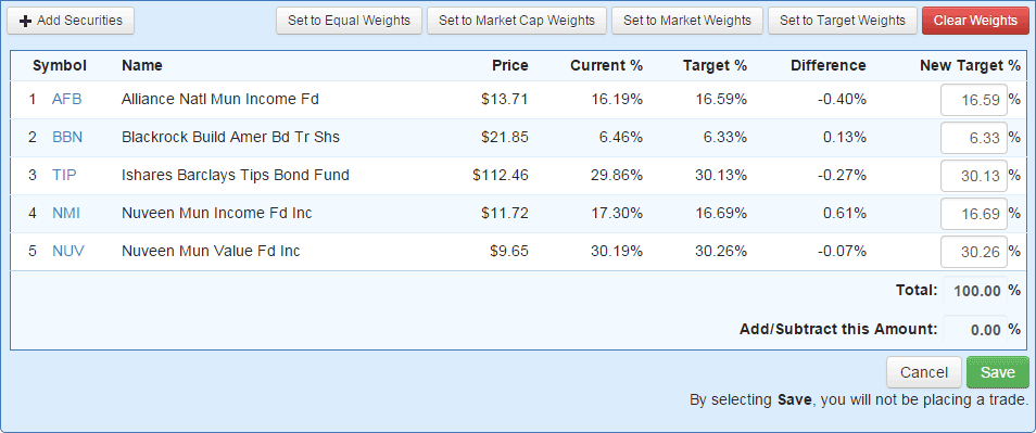Set Weights for the Individual Securities in Your Diversified Investment Portfolio.